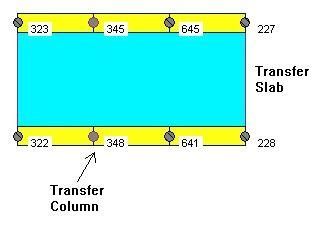 design transfer definition how to design a transfer floor the constructions of