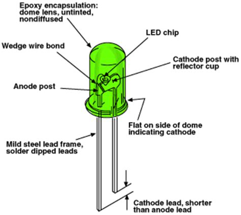 what are diodes made out of energy efficient lighting eco performance builders
