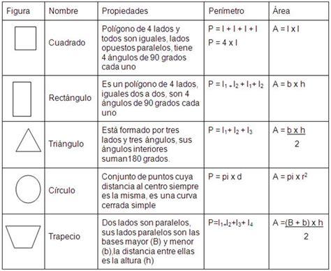 figuras geometricas formulas de volumen formulas de figuras geometricas perimetro area y volumen