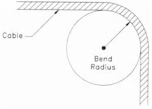 Bend Radius anixter wire and cable 16 on anixter wire and cable