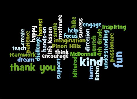 personalized word art word collage aftcra