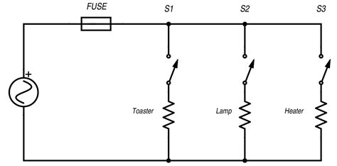 exles for resistors exles of resistors at home 28 images ohm s resistance and resistors with exles printable