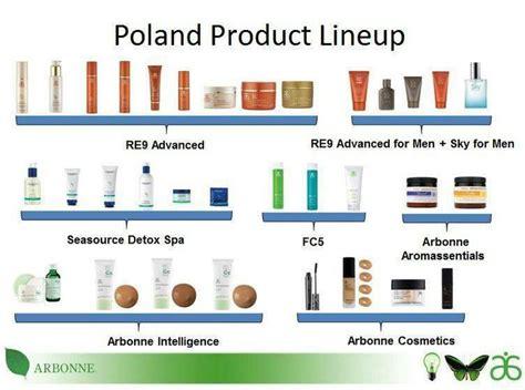 Arbonne New Detox Line by 26 Best Images About Arbonne W Polsce On