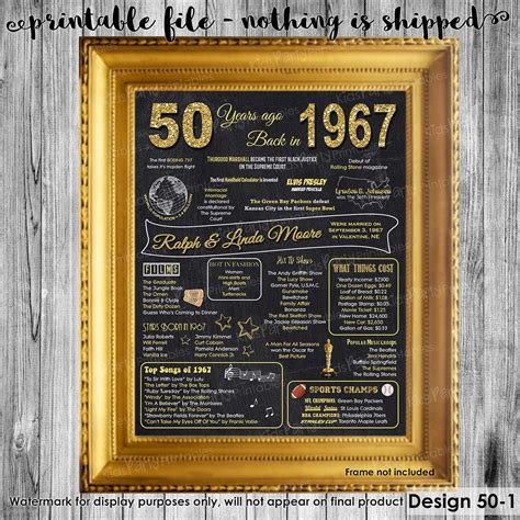 50th anniversary decoration 50th anniversary gifts for