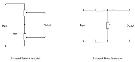 shunt resistor attenuator for sale 10k k k audio shunt attenuator classifieds archive hifi wigwam