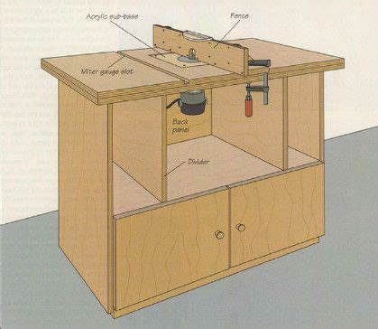 build a router table cabinet for your workshop