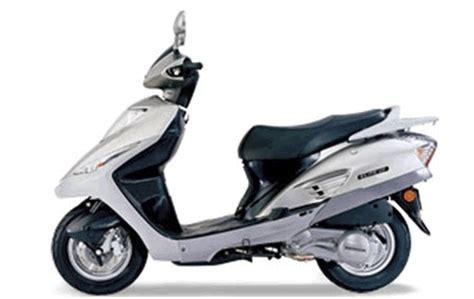 cuanto cuesta la nueva moto de honda 2016 coches precio usados venta precios de scooters 125