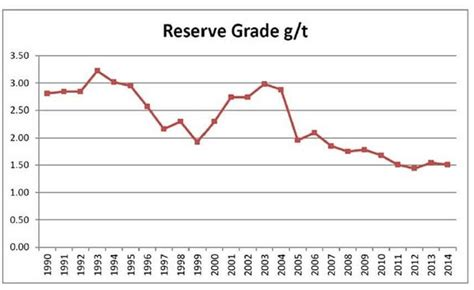 best gold stocks cheap undervalued gold mining stocks