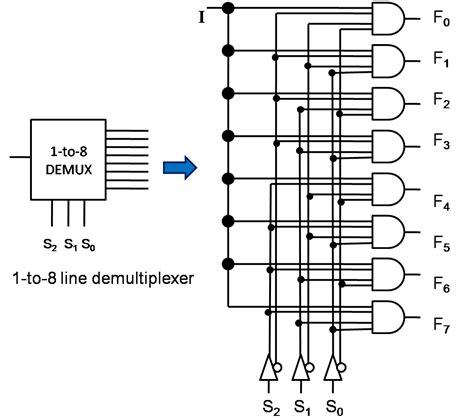 logic diagram of decoder 3 to 8 decoder logic diagram freezer logic diagram
