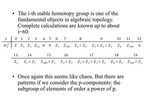 the fundamentals a conversation about a sixty year partnership books ppt algebraic topology homotopy groups of spheres