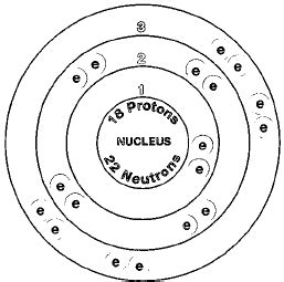 How Many Protons And Neutrons Are In Argon What Does The Argon Element Look Like Yahoo Answers