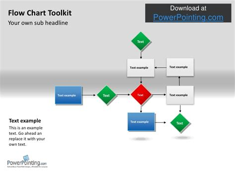 why use flowcharts why creating flow charts in best free home design