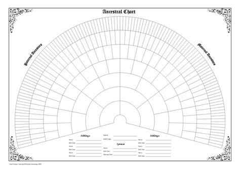 family tree fan chart template maxbal