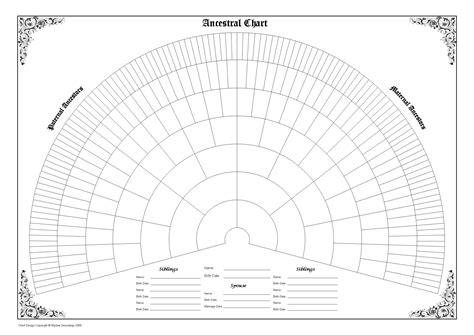 genealogy fan chart template family tree fan template 28 images fan chart genealogy