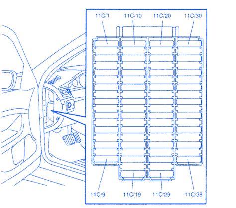 wiring diagram 2001 c70 convertible 2001 corvette