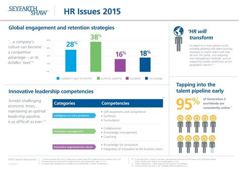 tag hr innovation mariposa leadership hr leaders forum workplace law strategy