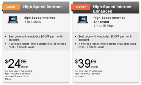 verizon home internet plans nice verizon internet plans for home 7 verizon dsl