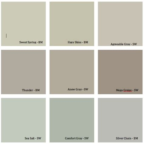pin sherwin williams bermuda is a new shade of taupe that takes on on