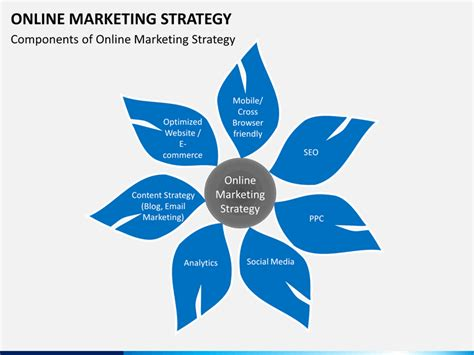 strategy tree template marketing strategy powerpoint template sketchinbble