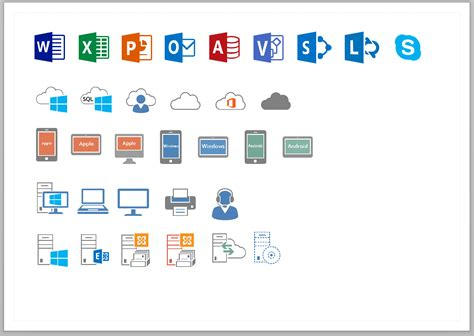 the visio stencil for sharepoint exchange lync and