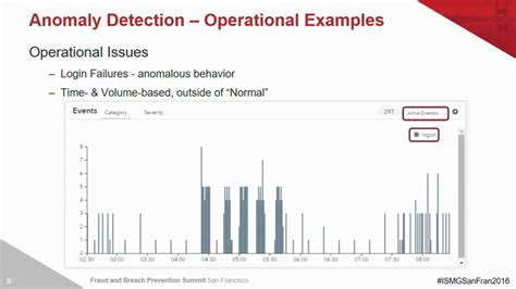 anomaly detection principles and algorithms terrorism security and computation books based behavior analytics patterns and anomalies in