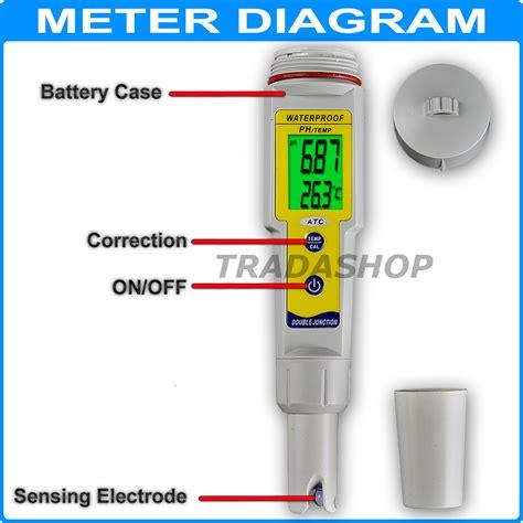 Ph Lookup Ph Meter Diagram Images Search