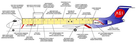 Aircargopedia Aei Md 80sf Freighter Conversion