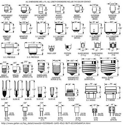 light bulb socket sizes chart gorgeous design regarding