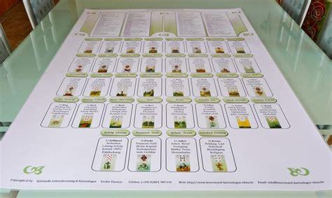 lenormandkarten grosse tafel lenormand h 228 usersystem vorlage gro 223 e tafel hilfe deuten