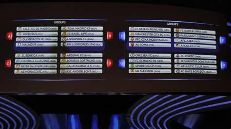 Calendrier Ligue Des Chions Uefa 2015 Uefa 2014 2015 Chions League Stage Draw