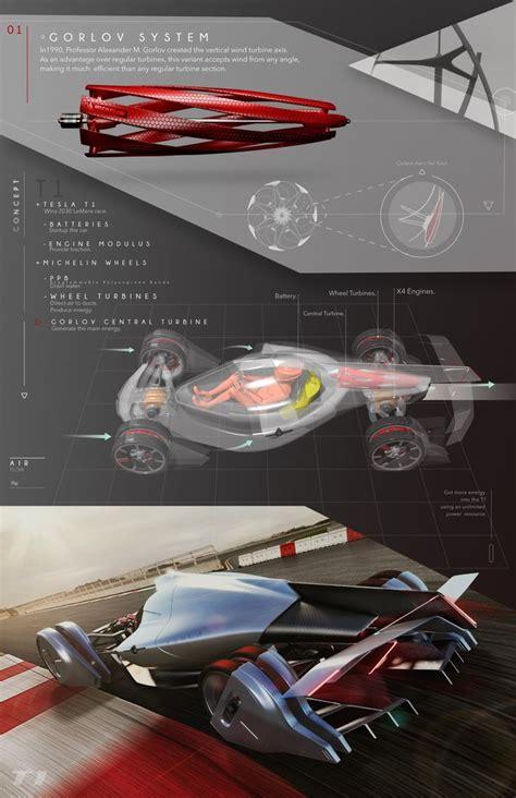 Neat Stuff At Yanko Design by Tesla 6 Cool