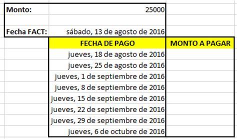 fechas de pago retefuente 2016 resaltar en excel los dias de pago blog aplica excel