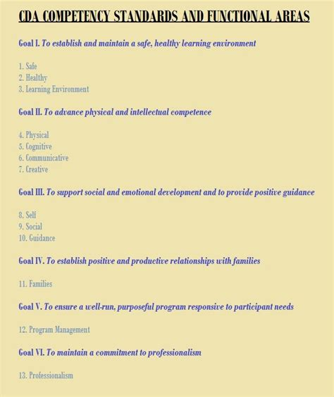 Cda Portfolio Template by Cda 6 Competency Standards And 13 Functional Areas Cda