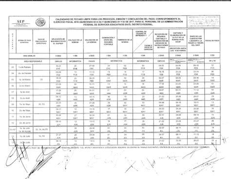 fecha limite recibir utilidades 2016 fecha limite para pago de ptu 2016 ch 237 a centro de