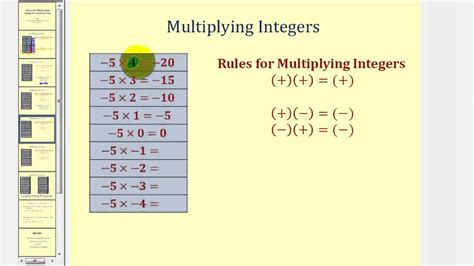 Pattern Rule For Integers | discover the rules for multiplying integers by analyzing