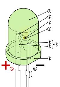 lade a led 12 volt per cer construcci 243 n de una l 225 mpara con diodos led