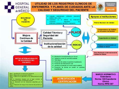 or 237 gen de la certificacion cuidados enfermeria unidad hemodialisis