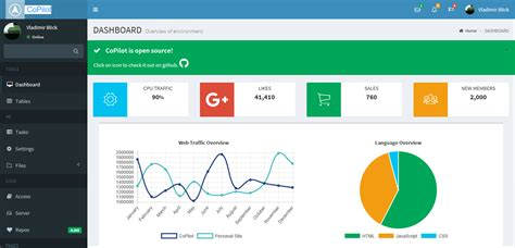 templates bootstrap with admin 16 free bootstrap 3 admin templates 2018