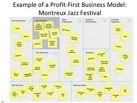 better place business model about the better business model canvas