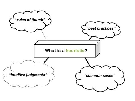 design heuristics meaning heuristic d 233 finition what is
