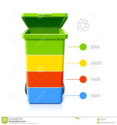 recycling bins colors infographic stock vector image