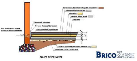 Carrelage Interieur 667 by Dalle Et Chape Pour R 233 Novation