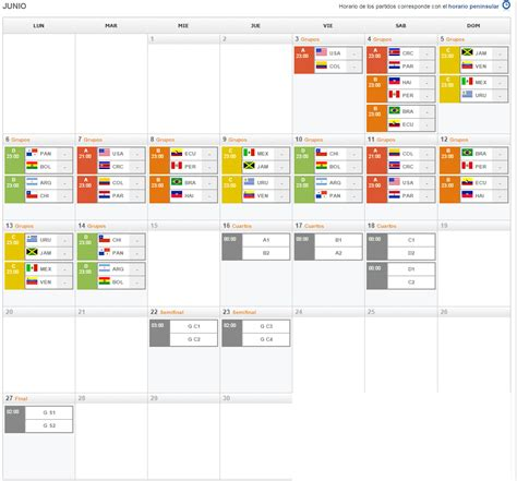 Calendario De La Copa America Calendario Y Grupos De La Copa Am 233 Rica Centenario 2016