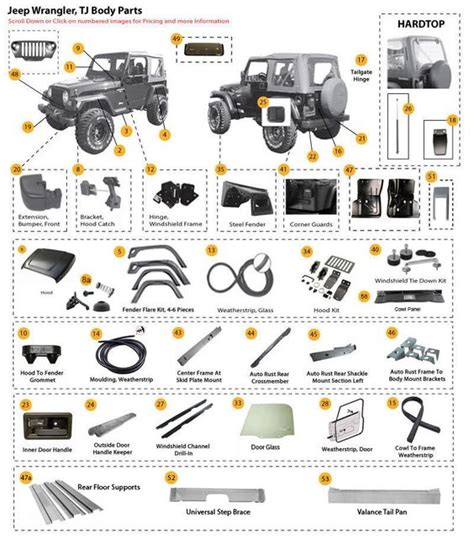 jeep parts interactive diagram jeep tj steel parts jeep tj