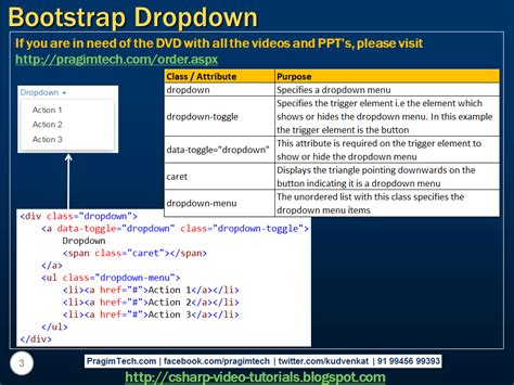 tutorial bootstrap dropdown sql server net and c video tutorial bootstrap dropdown