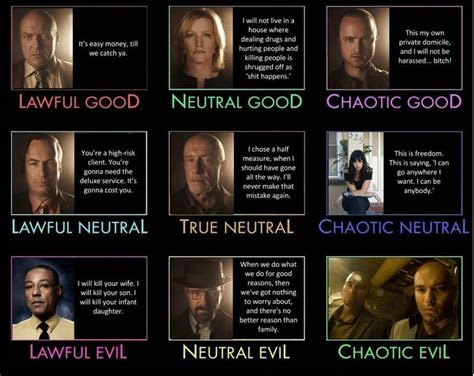 breaking matt loving bad volume 3 books 32 best images about alignment charts on