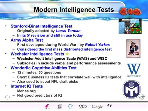 intelligenze test aguiar ap intelligence and testing