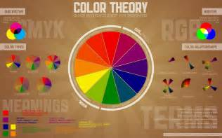 color theory color theory and the color wheel pumpkincat210