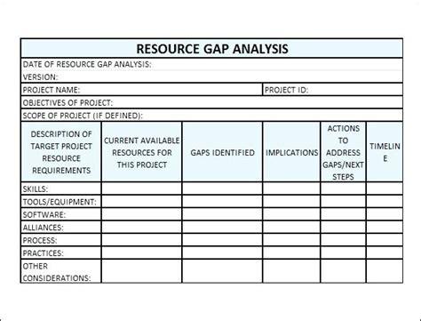 personal gap analysis template skills gap analysis template personal uk deepwaters info