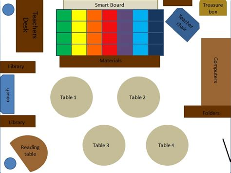 Kindergarten Floor Plan Layout by Classroom Layout
